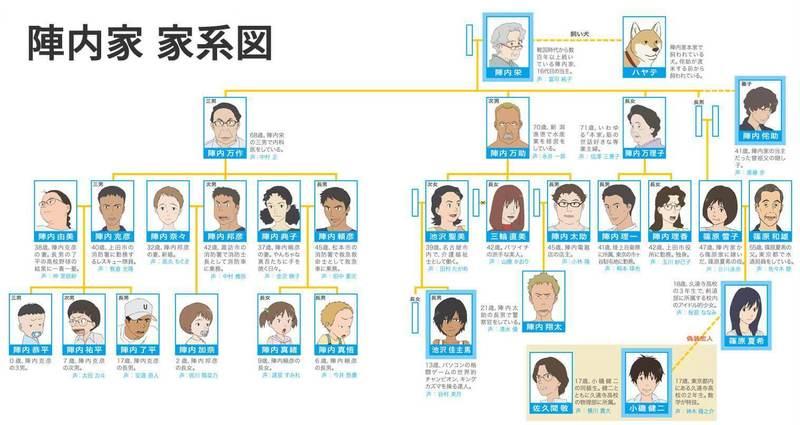 sumer-family.jpg